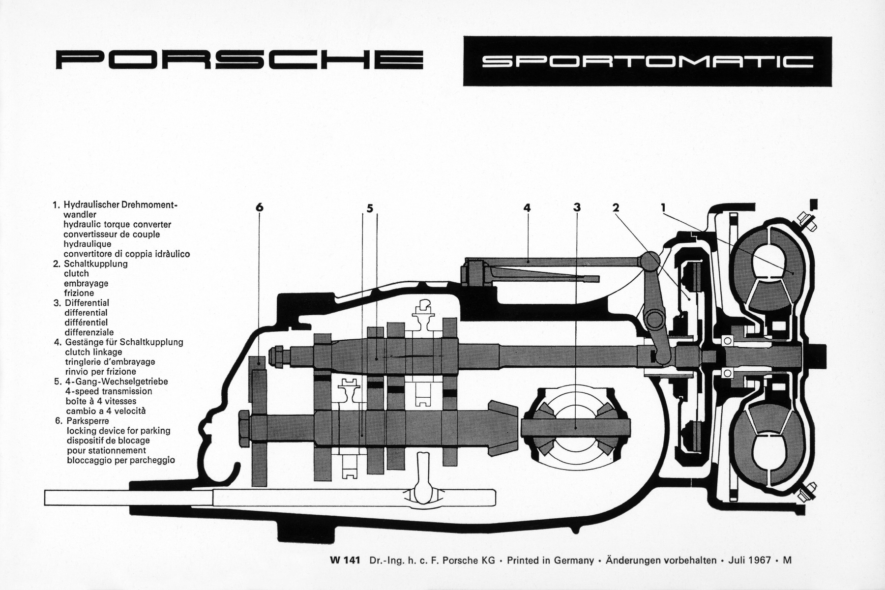 Porsche Sportomatic Wiring Diagram Diagrams For 86 944 Technology Explained Gearbox Total 911 Rh Total911 Com Park Ave Buick